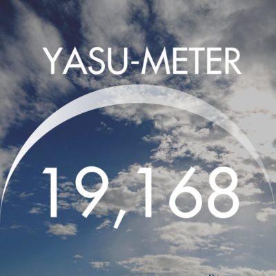 YASU-METERは、現在19,168