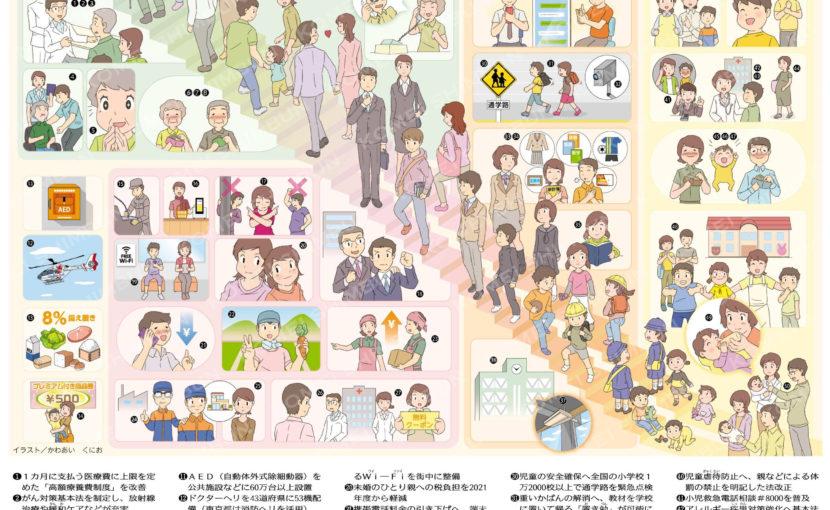(人生丸ごと応援)公明党実績図鑑