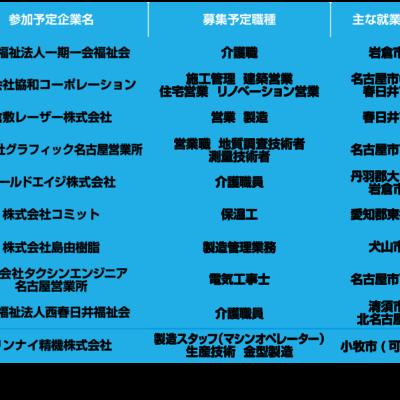愛知県の「地域別就職面接会」